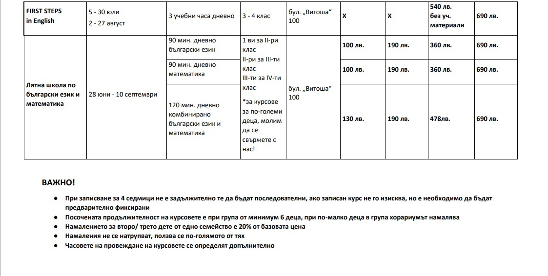 Price list - Vitosha - Summer 2021 - 2